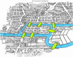 5B Konigsberg_bridges